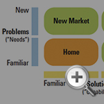 Mapping the Innovation Landscape