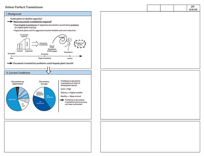 A3 plan pictures to pin on pinterest pinsdaddy for A3 process improvement template