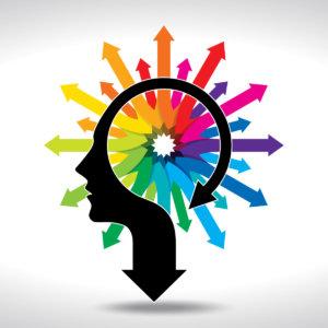 Sustainability Tactics Innovation Ideas Strategy