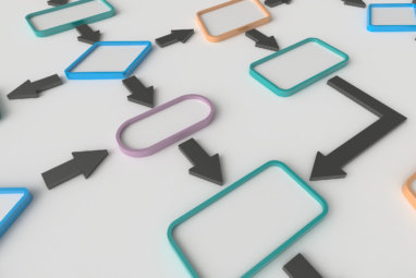 A Structured Approach to Strategic Decisions