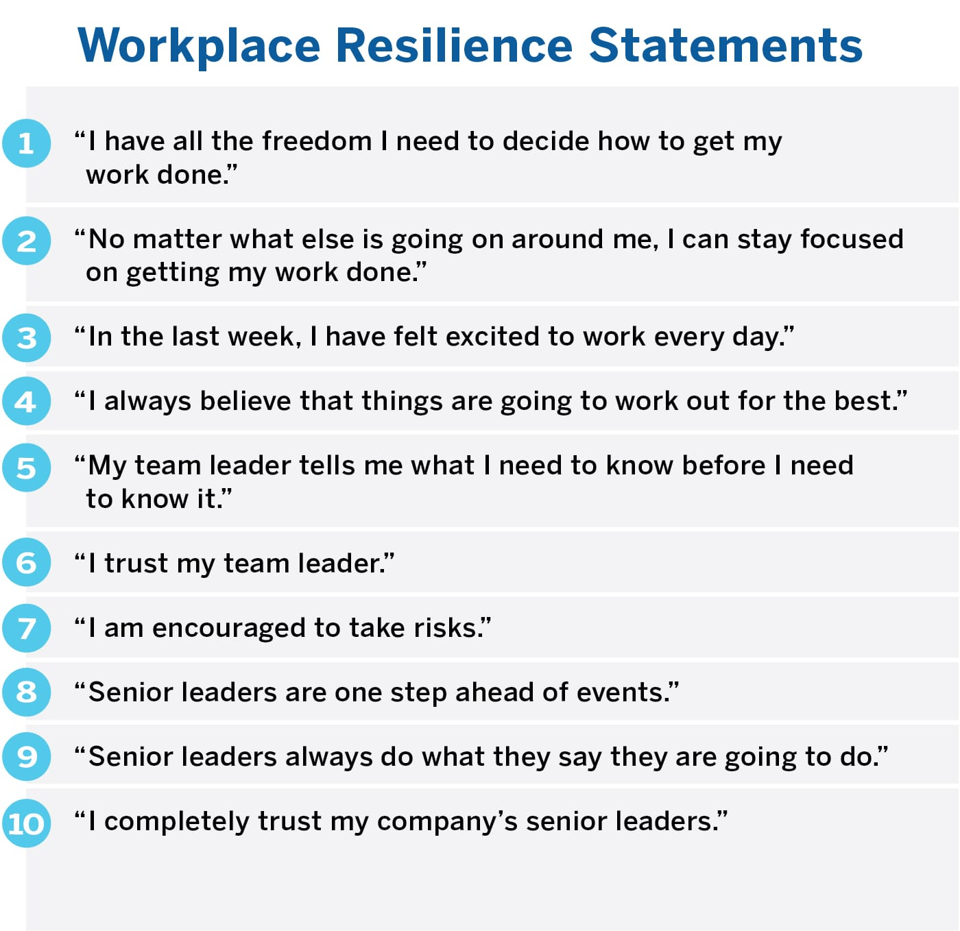 Workplace Resilience Statements